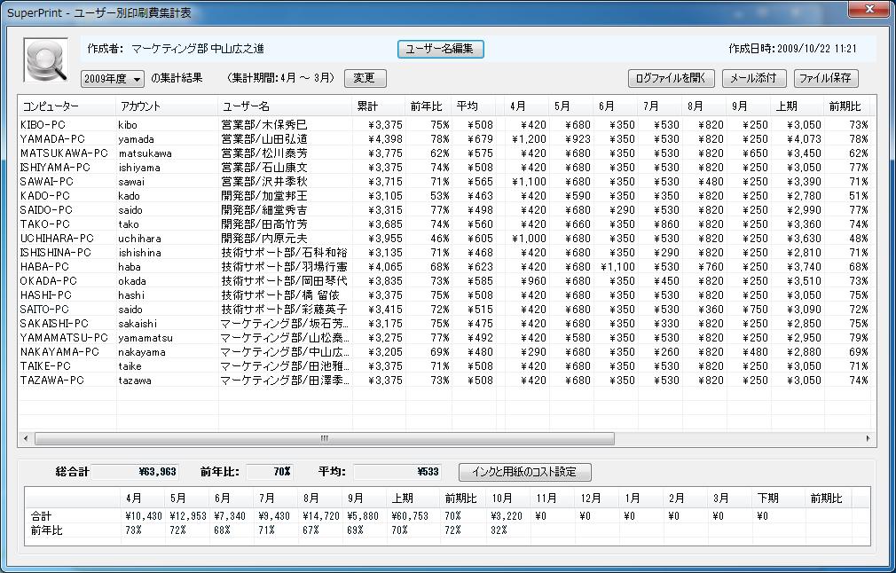 画像データ集 プレスルーム インターコム